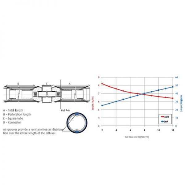 Dyfuzor rurowy Jaeger JETFLEX 63/2100 z balastem
