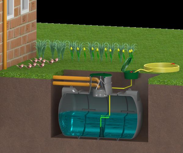 Zestaw ogrodowy 3000l BMT
